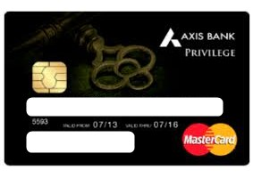 Axis Bank Credit Card Status